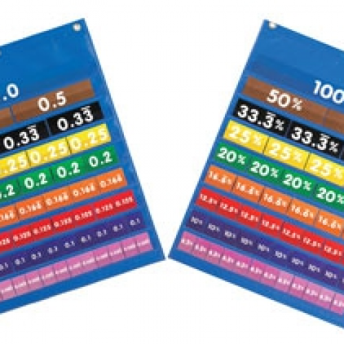 Equiv pocket chart set - Copy