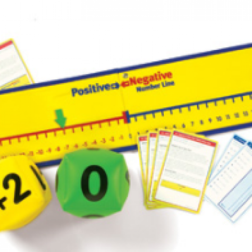 Pos Neg Number Line Activity
